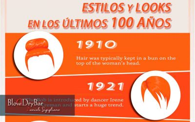 Hairstyles throught the last 100 years